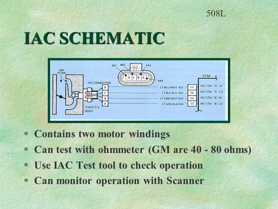 IAC SCOPE PATTERNS §Typical patterns §Compare patterns to known good patterns §Some IAC's operate on 12 volts and others on less voltage §IAC operates with a duty cycle