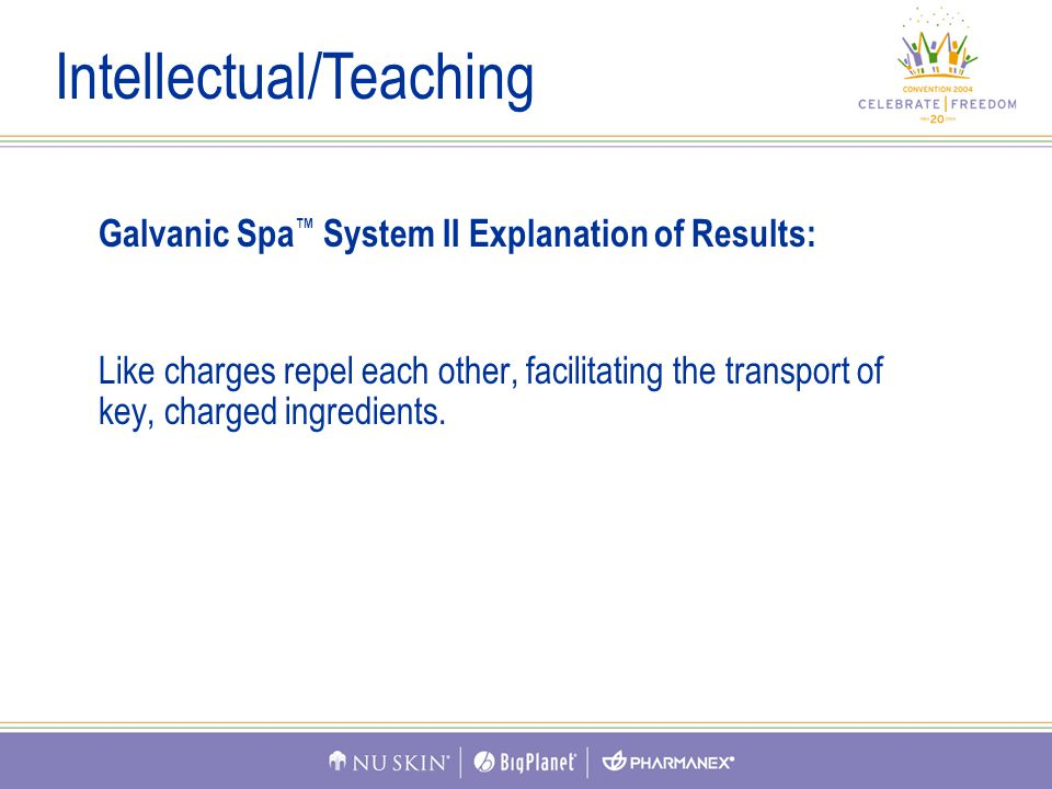 Galvanic Spa ™ System II Explanation of Results: Like charges repel each other, facilitating the transport of key, charged ingredients.