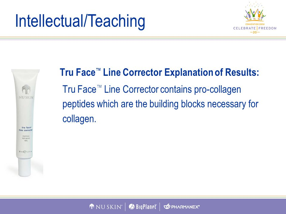 Tru Face ™ Line Corrector Explanation of Results: Tru Face ™ Line Corrector contains pro-collagen peptides which are the building blocks necessary for collagen.