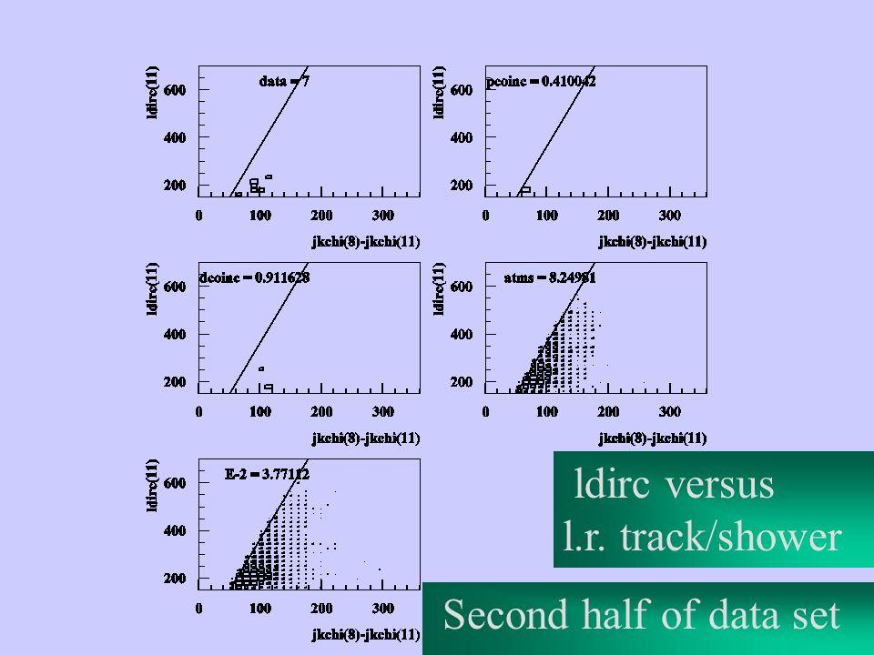 Second half of data set ldirc versus l.r. track/shower