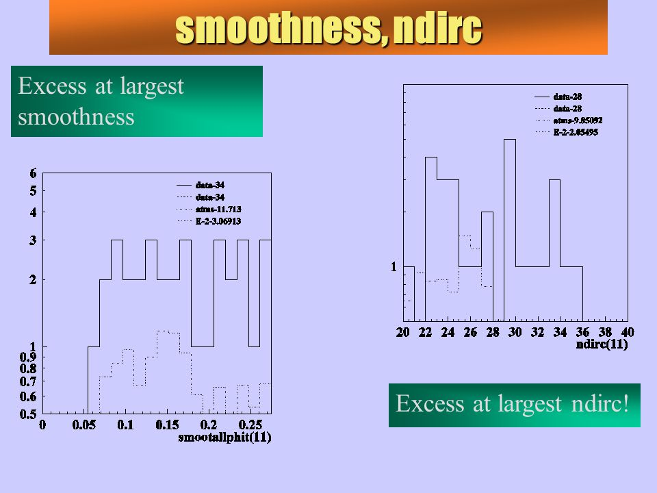 smoothness, ndirc Excess at largest smoothness Excess at largest ndirc!
