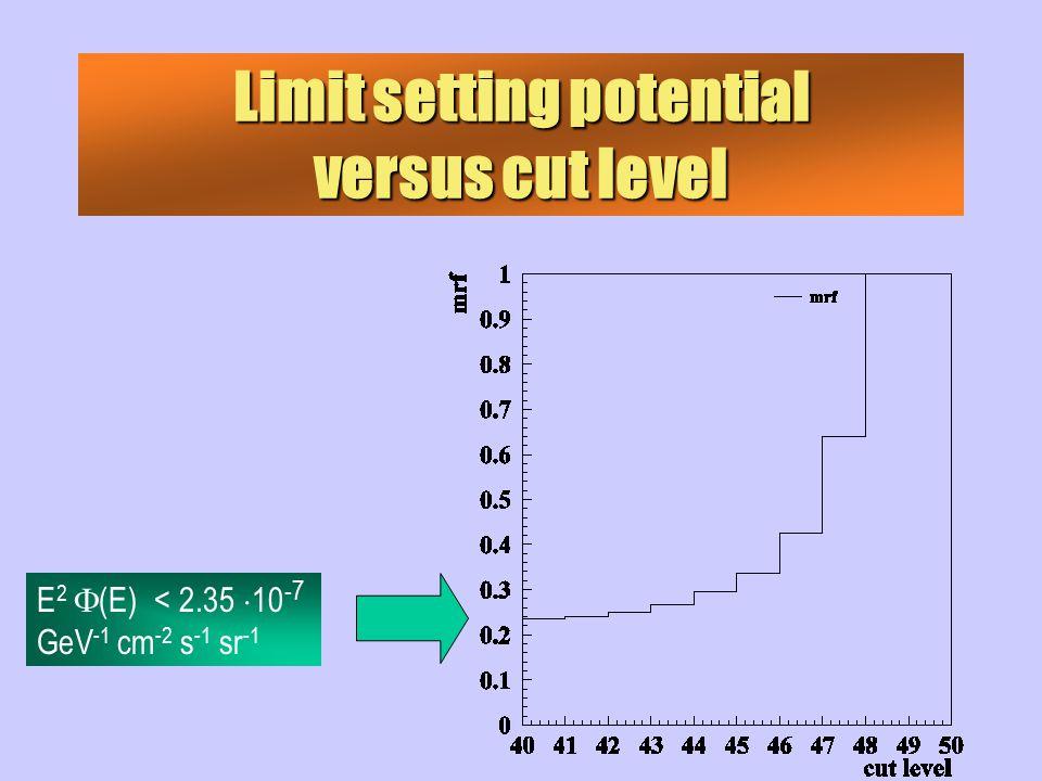 Limit setting potential versus cut level E 2  (E) < 2.35  10 -7 GeV -1 cm -2 s -1 sr -1