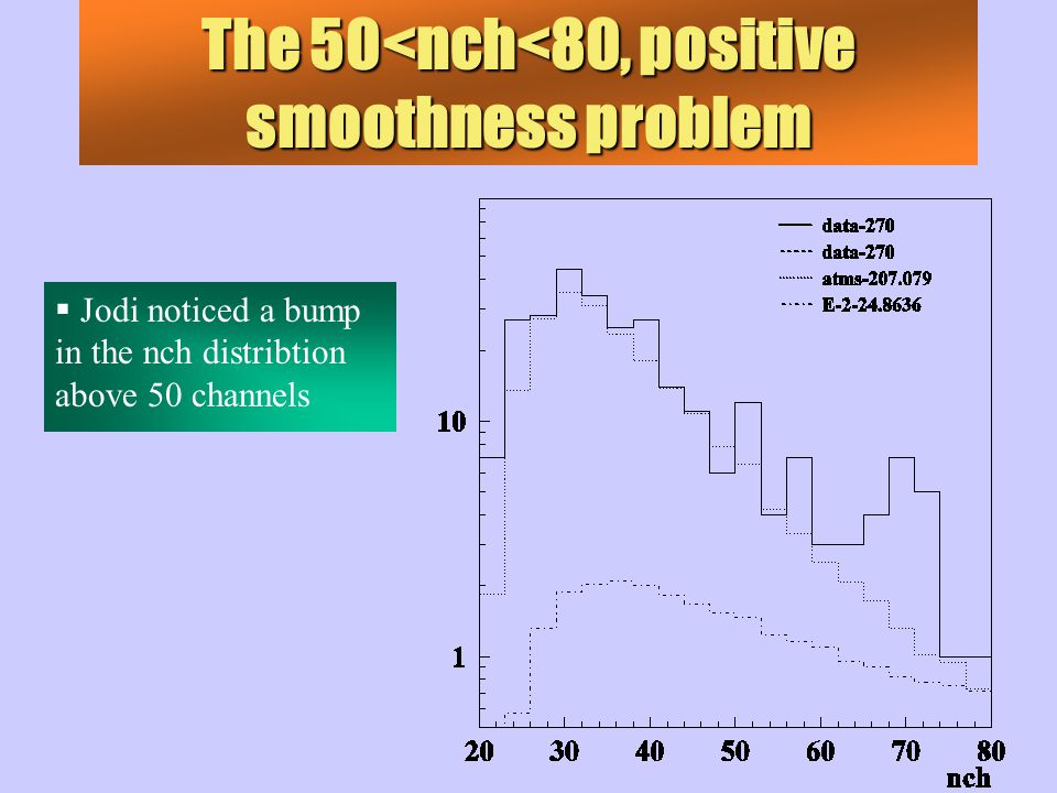 The 50<nch<80, positive smoothness problem  Jodi noticed a bump in the nch distribtion above 50 channels