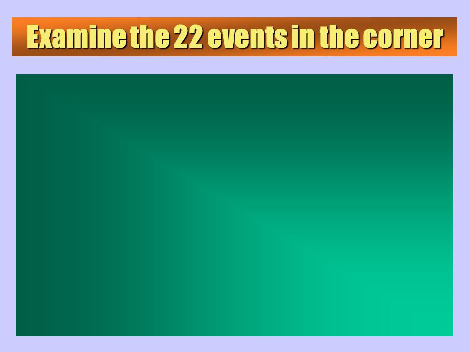 Examine the 22 events in the corner