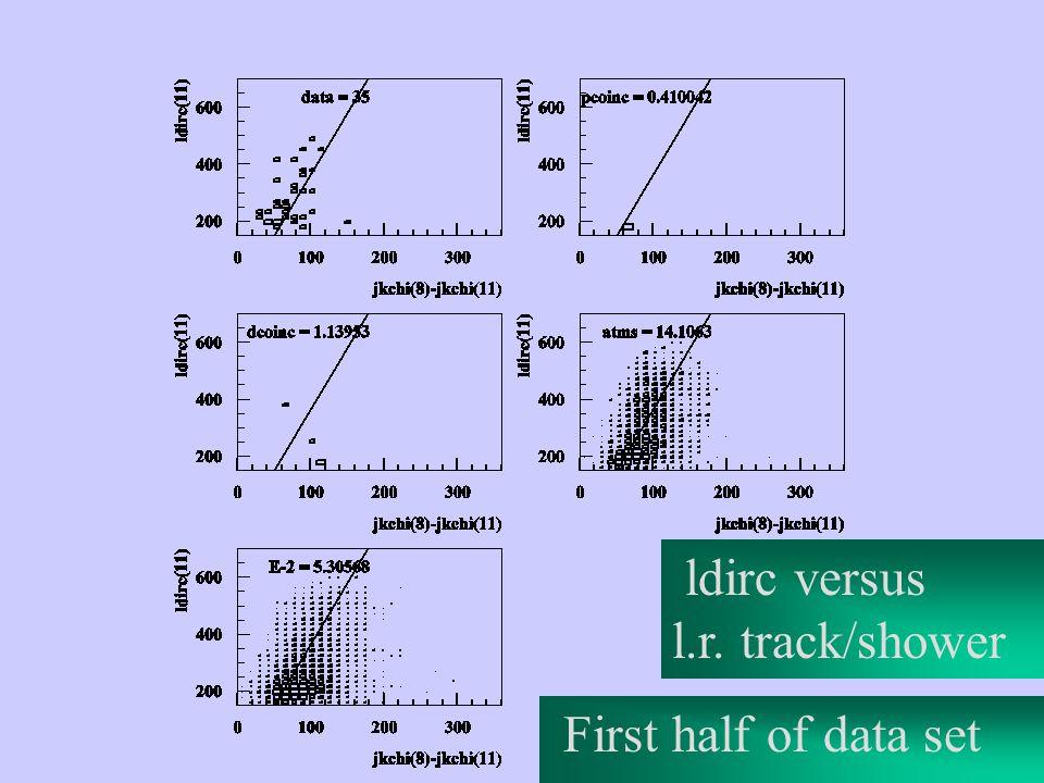 First half of data set ldirc versus l.r. track/shower