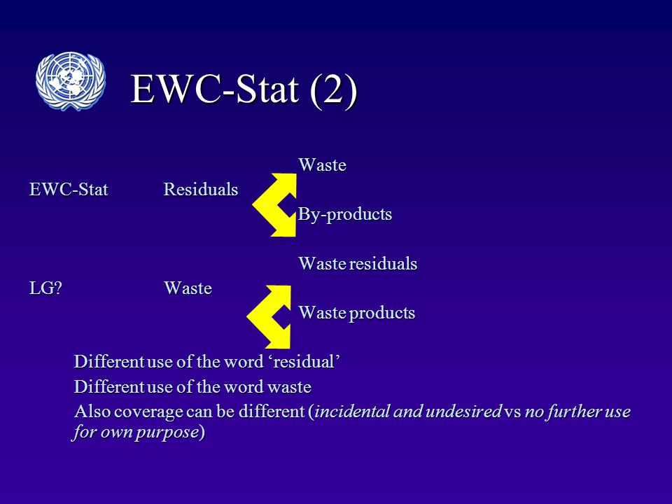EWC-Stat (2) Waste EWC-StatResiduals By-products Waste residuals LG?Waste Waste products Different use of the word 'residual' Different use of the word waste Also coverage can be different (incidental and undesired vs no further use for own purpose)
