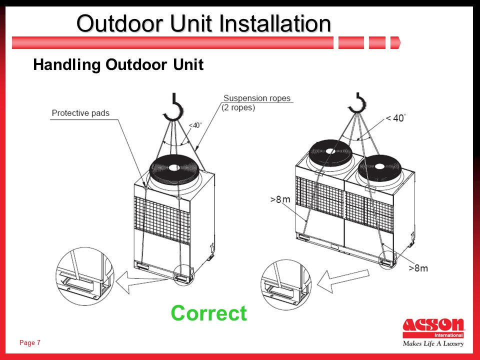 Page 28 Indoor Unit Installation EXV Box Installation  3 types of mounting methods 1 2 3
