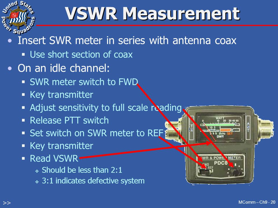 VSWR Measurement Insert SWR meter in series with antenna coax  Use short section of coax On an idle channel:  SWR meter switch to FWD  Key transmitter  Adjust sensitivity to full scale reading  Release PTT switch  Set switch on SWR meter to REF  Key transmitter  Read VSWR  Should be less than 2:1  3:1 indicates defective system MComm – Ch9 - 20 >>
