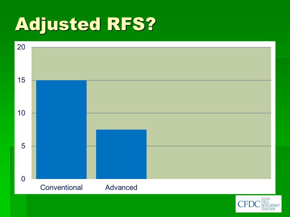 Adjusted RFS