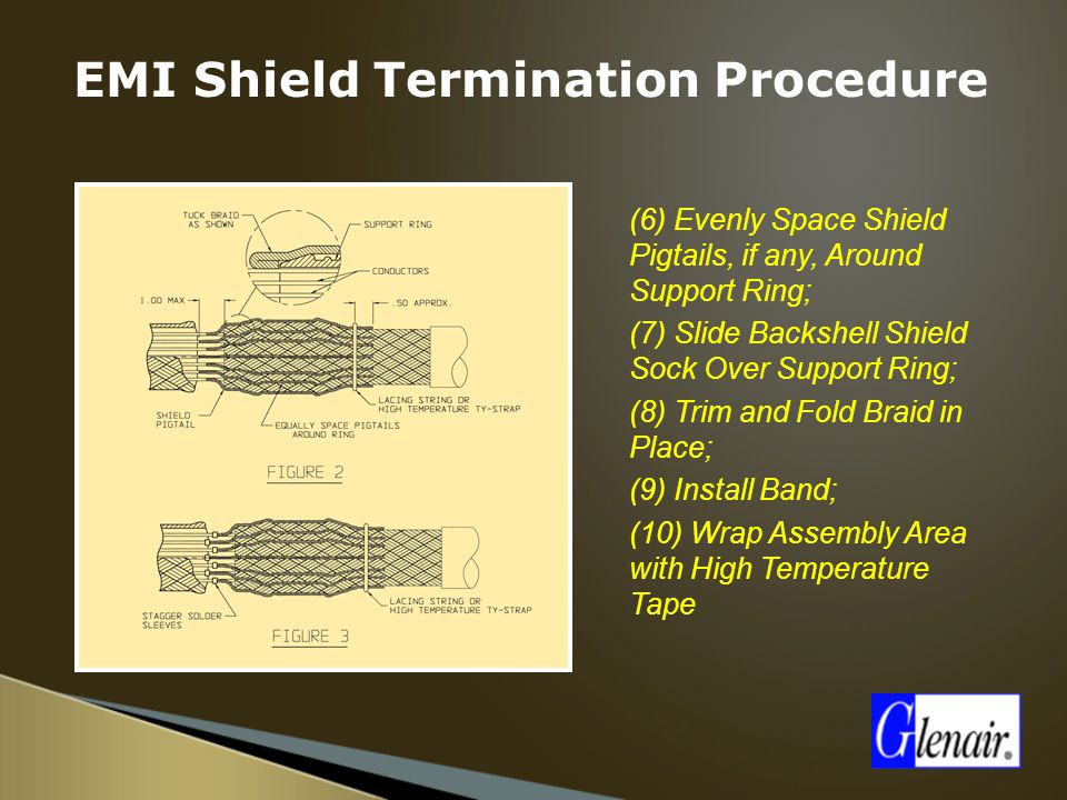  (6) Evenly Space Shield Pigtails, if any, Around Support Ring;  (7) Slide Backshell Shield Sock Over Support Ring;  (8) Trim and Fold Braid in Pla