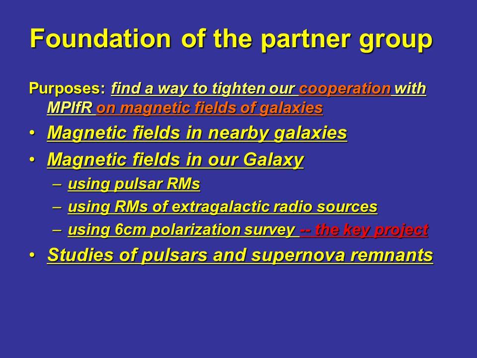 Galactic plane polarization survey at 6cm Urumqi 25m telescope MPIfR 6cm receiver ….