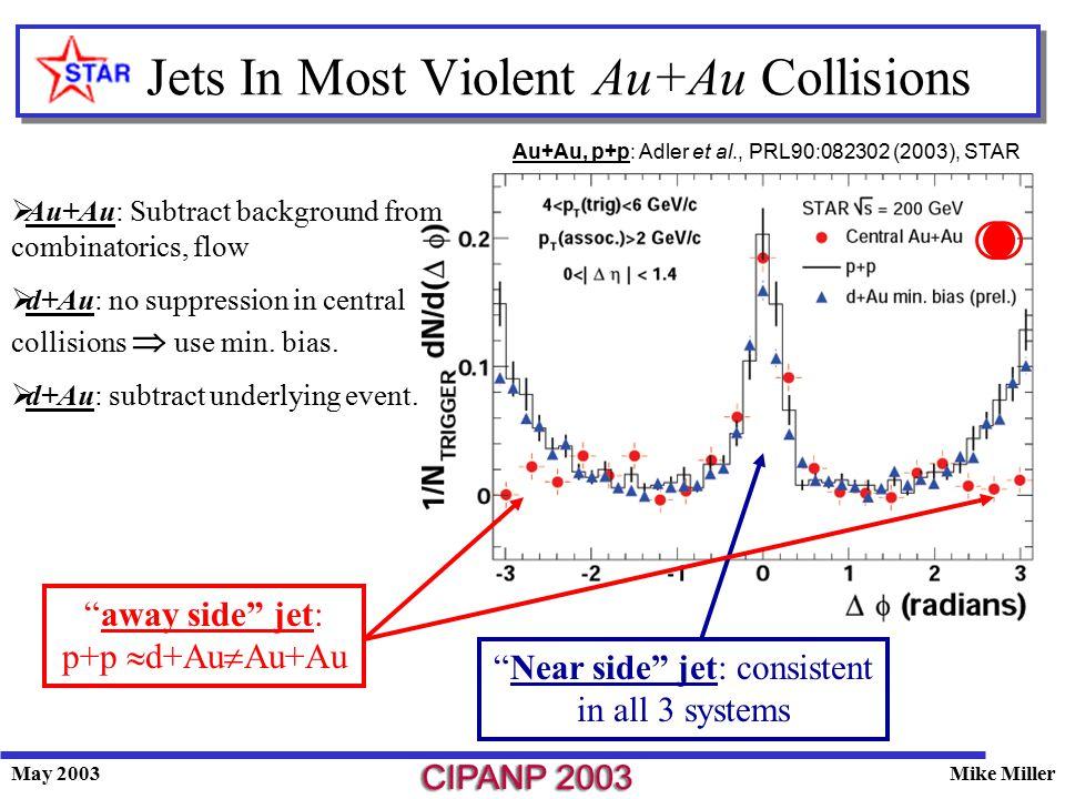 May 2003Mike Miller Au+Au, p+p: Adler et al., PRL90:082302 (2003), STAR Jets In Most Violent Au+Au Collisions Near side jet: consistent in all 3 systems away side jet: p+p  d+Au  Au+Au  Au+Au: Subtract background from combinatorics, flow  d+Au: no suppression in central collisions  use min.