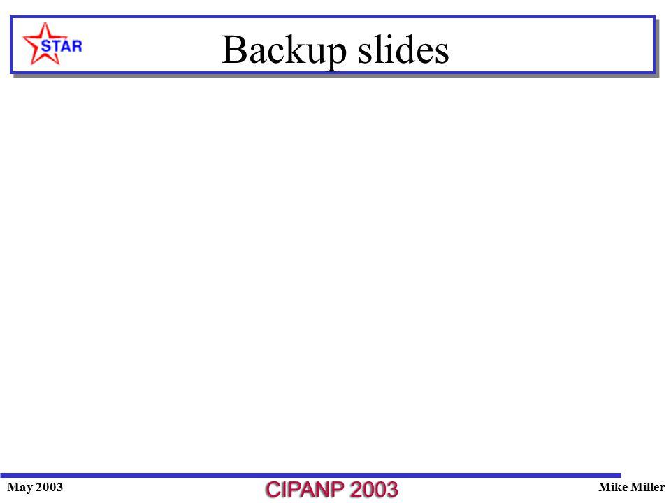 May 2003Mike Miller Backup slides