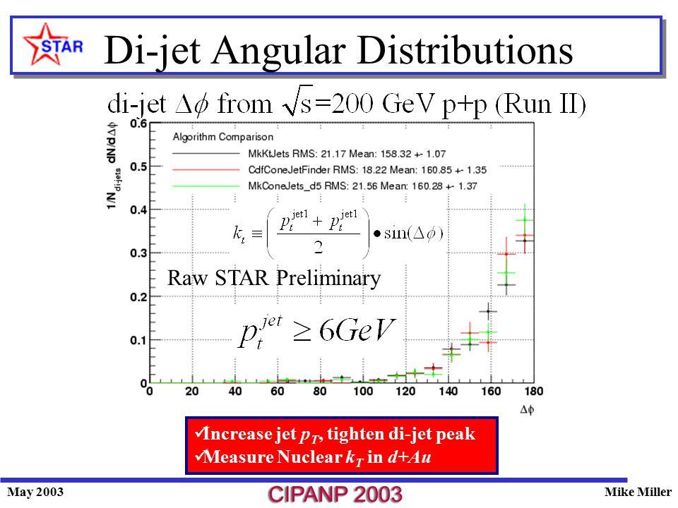 May 2003Mike Miller Di-jet Angular Distributions Increase jet p T, tighten di-jet peak Measure Nuclear k T in d+Au Raw STAR Preliminary