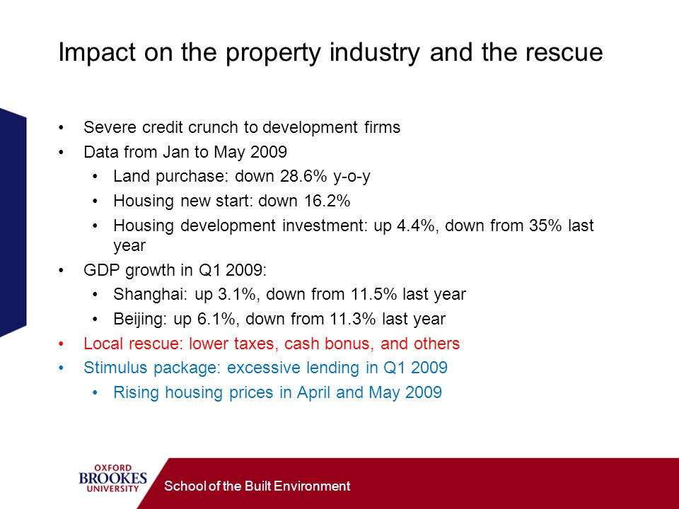 Impact on the property industry and the rescue Severe credit crunch to development firms Data from Jan to May 2009 Land purchase: down 28.6% y-o-y Housing new start: down 16.2% Housing development investment: up 4.4%, down from 35% last year GDP growth in Q1 2009: Shanghai: up 3.1%, down from 11.5% last year Beijing: up 6.1%, down from 11.3% last year Local rescue: lower taxes, cash bonus, and others Stimulus package: excessive lending in Q1 2009 Rising housing prices in April and May 2009 School of the Built Environment