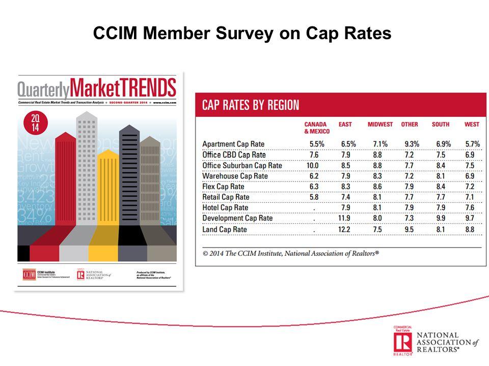 CCIM Member Survey on Cap Rates