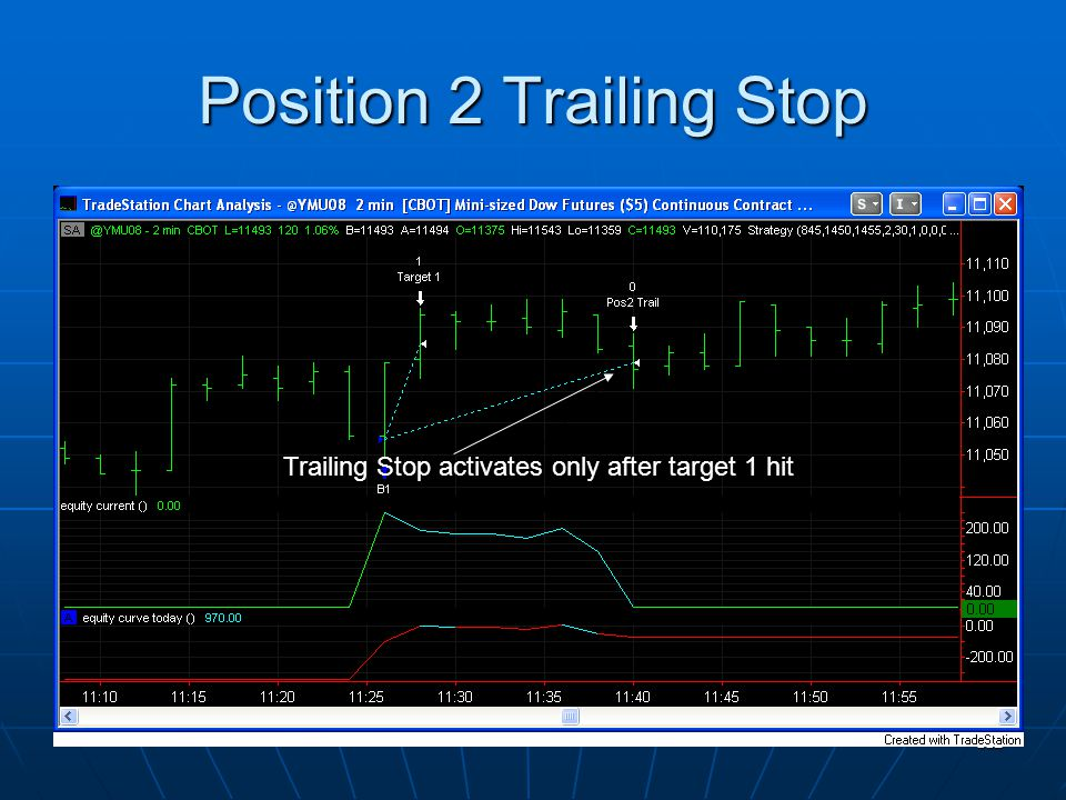 112 Position 2 Trailing Stop Trailing Stop activates only after target 1 hit
