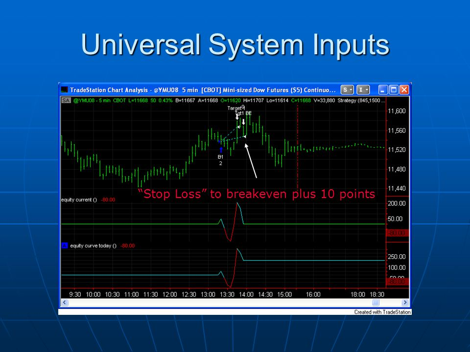Universal System Inputs Stop Loss to breakeven plus 10 points