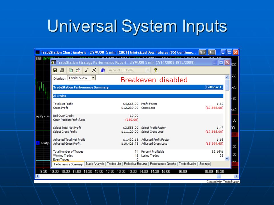 Universal System Inputs Breakeven disabled