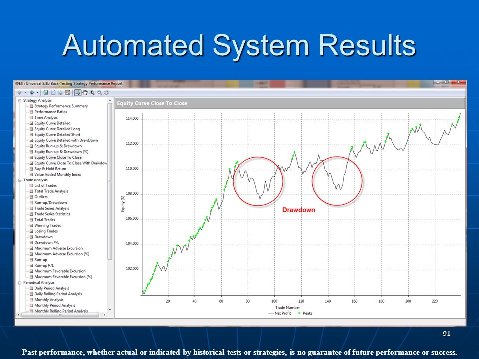 91 Automated System Results Past performance, whether actual or indicated by historical tests or strategies, is no guarantee of future performance or success.