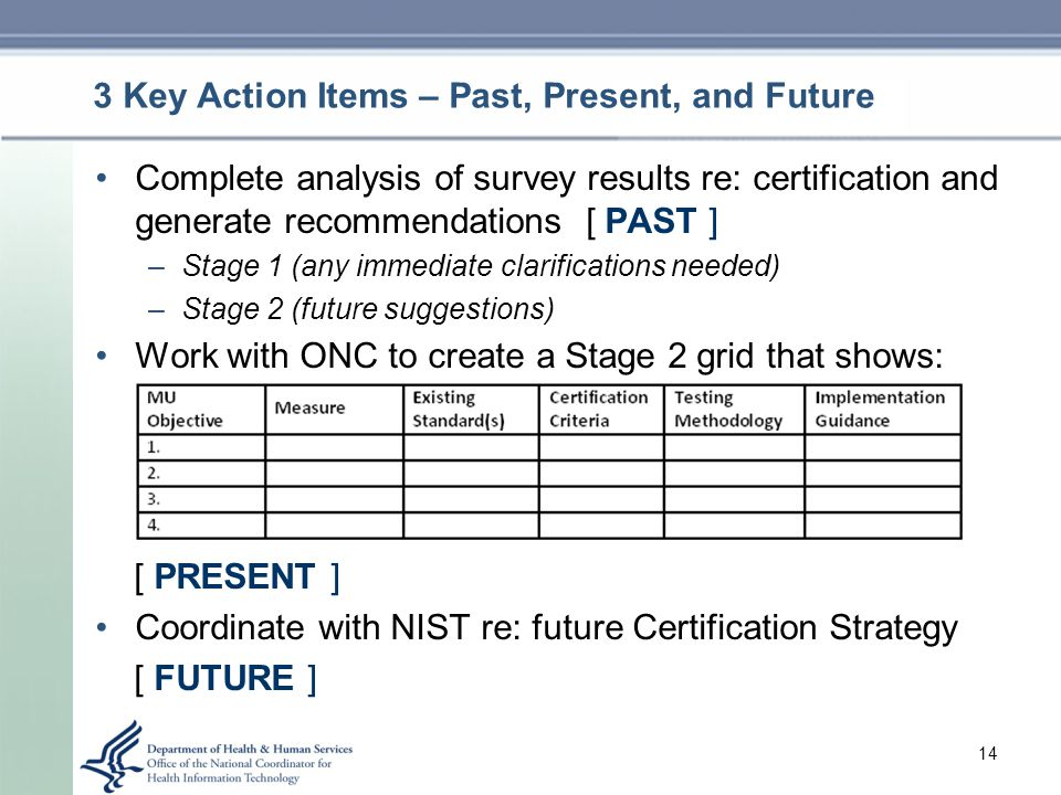 3 Key Action Items – Past, Present, and Future Complete analysis of survey results re: certification and generate recommendations [ PAST ] –Stage 1 (any immediate clarifications needed) –Stage 2 (future suggestions) Work with ONC to create a Stage 2 grid that shows: [ PRESENT ] Coordinate with NIST re: future Certification Strategy [ FUTURE ] 14