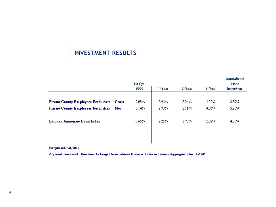 4 INVESTMENT RESULTS