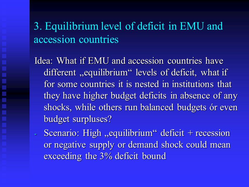 """3. Equilibrium level of deficit in EMU and accession countries Idea: What if EMU and accession countries have different """"equilibrium"""" levels of defici"""