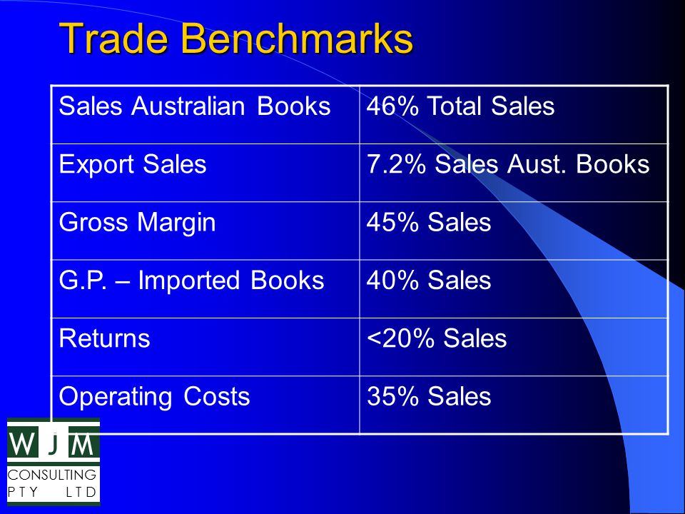 WMJ CONSULTING P T Y L T D Trade Benchmarks Sales Australian Books46% Total Sales Export Sales7.2% Sales Aust. Books Gross Margin45% Sales G.P. – Impo