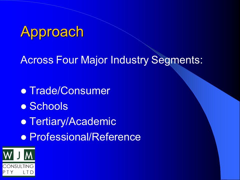 WMJ CONSULTING P T Y L T D Case Studies - Conclusions Use of Incentive Management Information Balance Sheet Management Service Levels Experienced Management