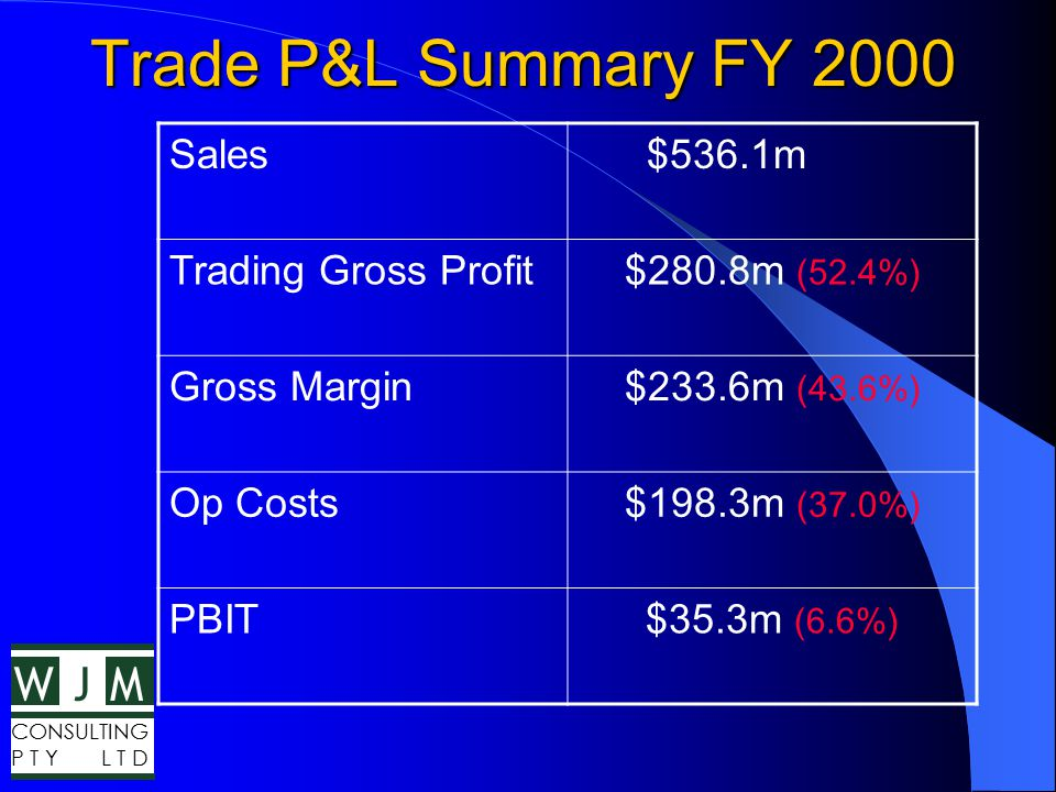 WMJ CONSULTING P T Y L T D Tertiary/Acad.P&L Summary Royalties/Fees 20.8% sales - ?.