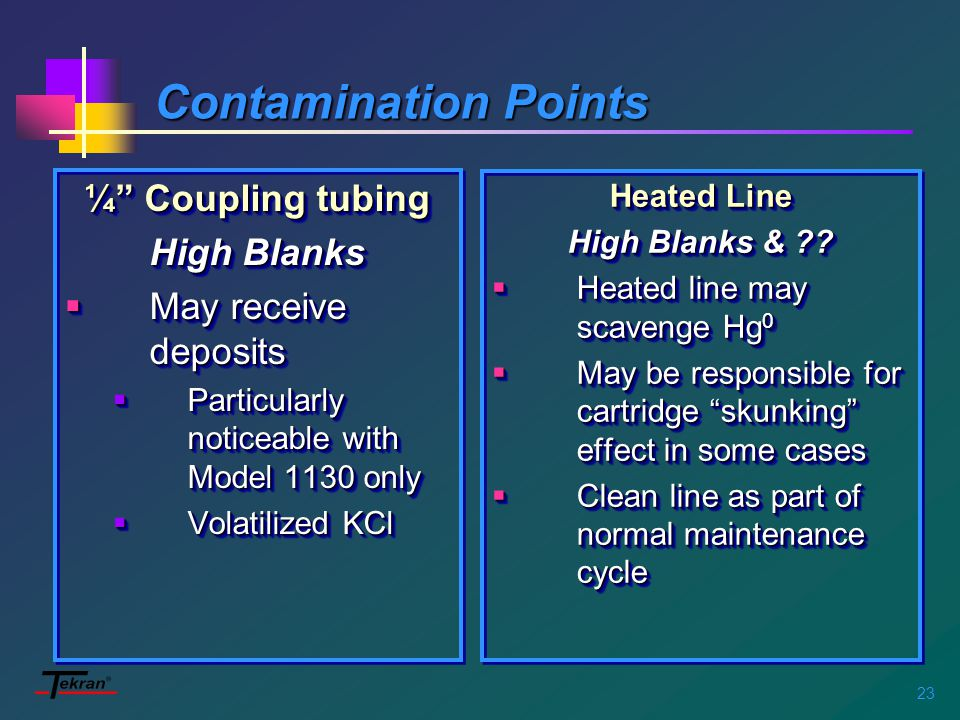 23 Contamination Points ¼ Coupling tubing High Blanks  May receive deposits  Particularly noticeable with Model 1130 only  Volatilized KCl ¼ Coupling tubing High Blanks  May receive deposits  Particularly noticeable with Model 1130 only  Volatilized KCl Heated Line High Blanks & .