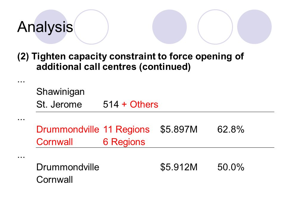 Analysis (2) Tighten capacity constraint to force opening of additional call centres (continued)...