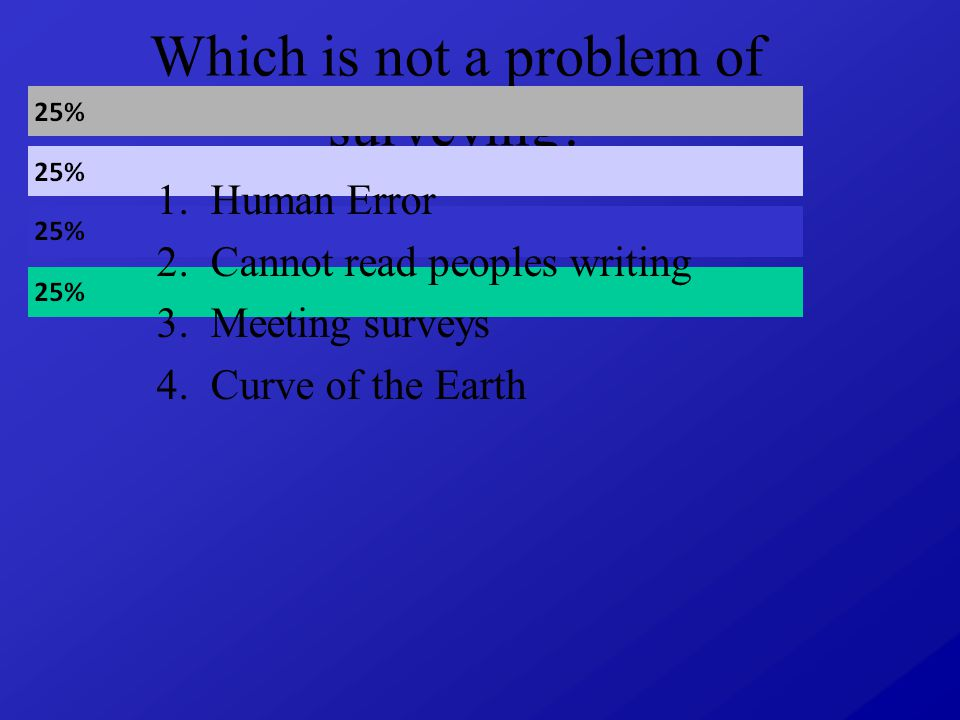 Which is not a problem of surveying? 1.Human Error 2.Cannot read peoples writing 3.Meeting surveys 4.Curve of the Earth