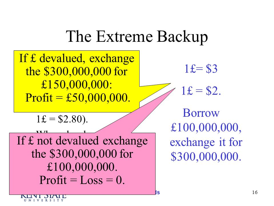Breton Woods 16 The Extreme Backup The foreign government could devalue (say from 1£ = $4.80 to 1£ = $2.80).