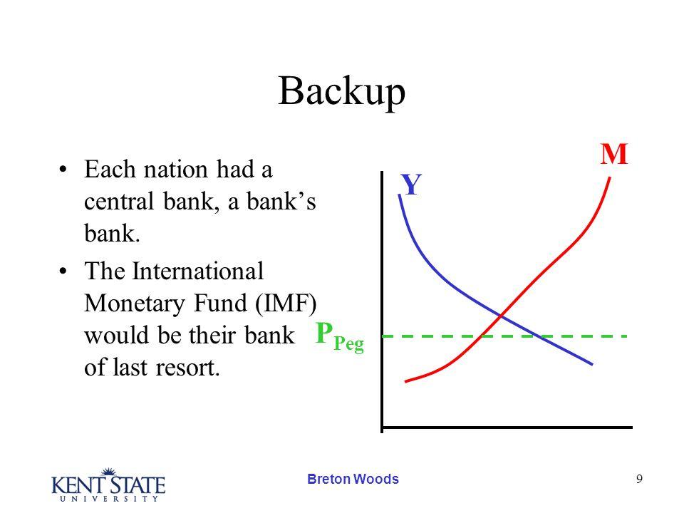 Breton Woods 9 Backup Each nation had a central bank, a bank's bank.