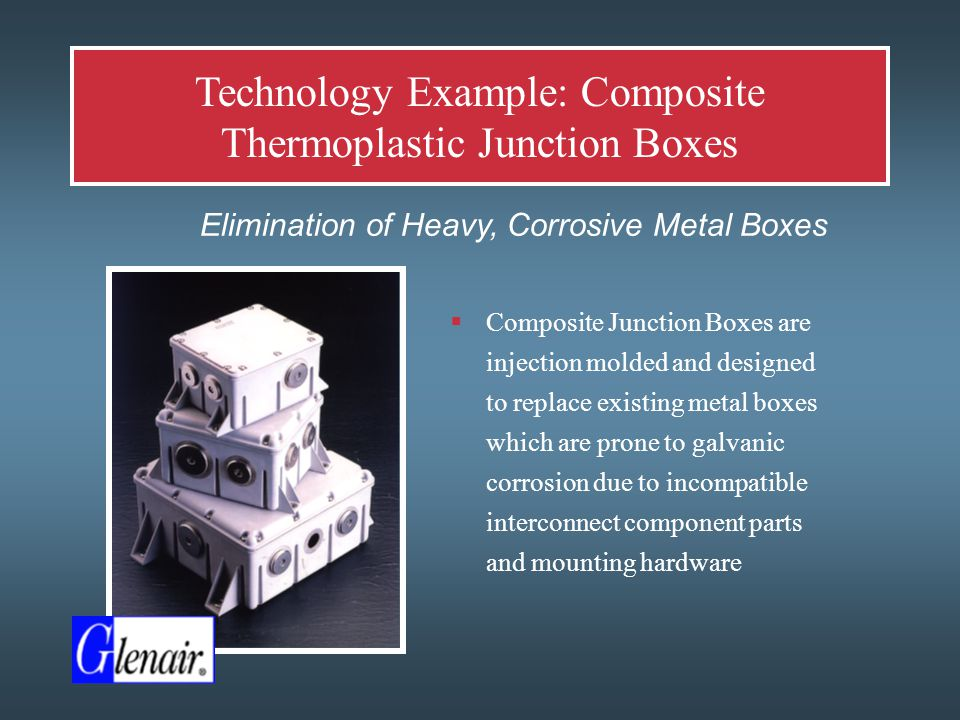 Technology Example: Composite Thermoplastic Junction Boxes  Elimination of Heavy, Corrosive Metal Boxes  Composite Junction Boxes are injection molded and designed to replace existing metal boxes which are prone to galvanic corrosion due to incompatible interconnect component parts and mounting hardware
