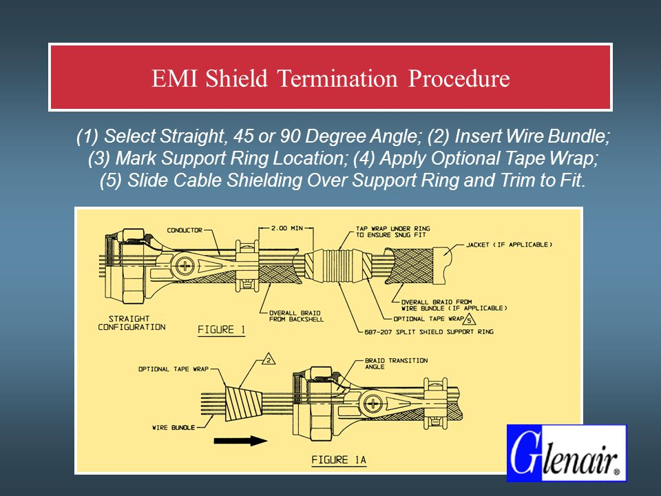 EMI Shield Termination Procedure  (1) Select Straight, 45 or 90 Degree Angle; (2) Insert Wire Bundle; (3) Mark Support Ring Location; (4) Apply Optional Tape Wrap; (5) Slide Cable Shielding Over Support Ring and Trim to Fit.