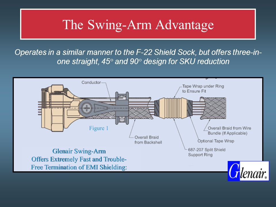 The Swing-Arm Advantage Operates in a similar manner to the F-22 Shield Sock, but offers three-in- one straight, 45° and 90° design for SKU reduction