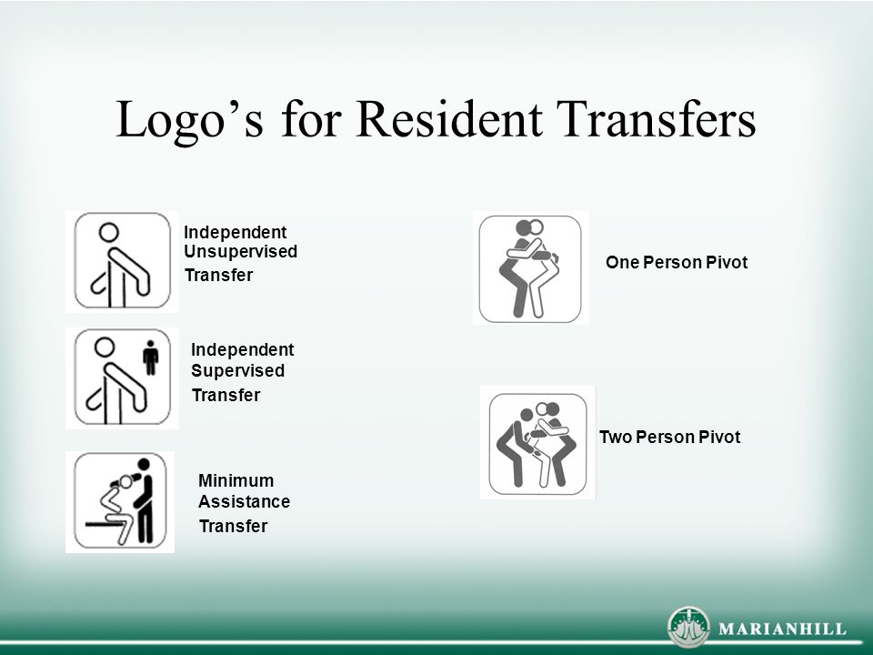 Logo's for Resident Transfers Independent Unsupervised Transfer Independent Supervised Transfer Minimum Assistance Transfer Two Person Pivot One Person Pivot