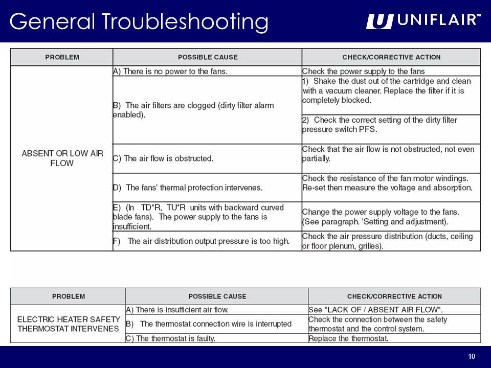 10 General Troubleshooting