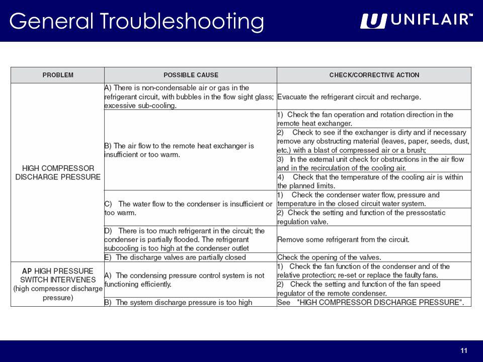 11 General Troubleshooting
