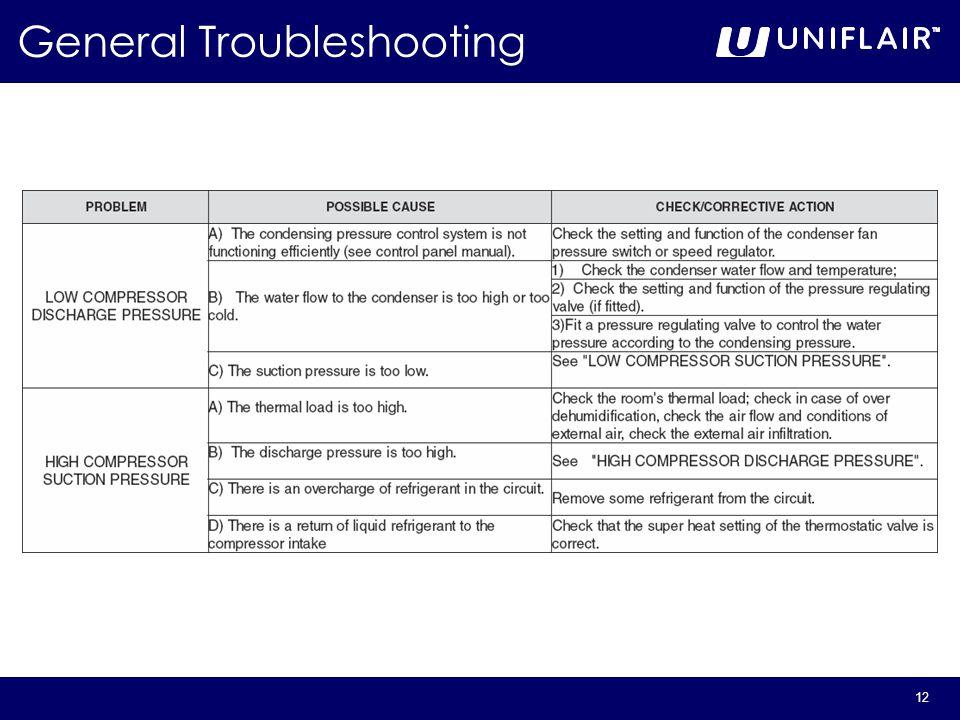 12 General Troubleshooting
