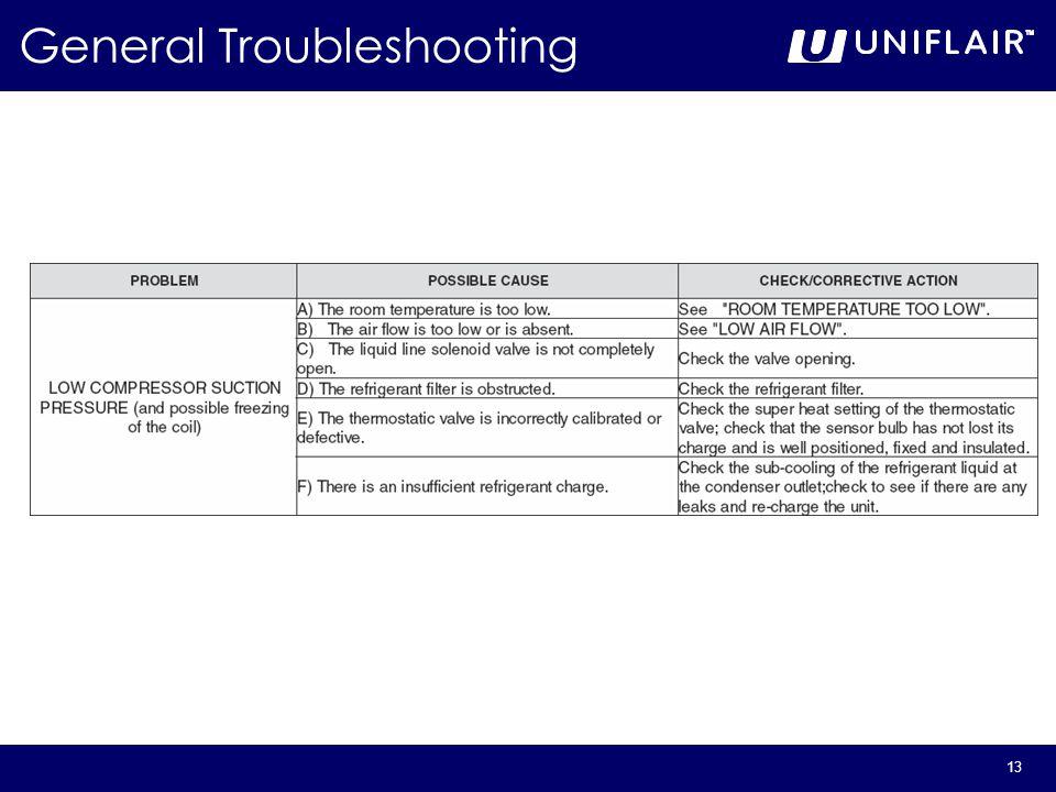 13 General Troubleshooting