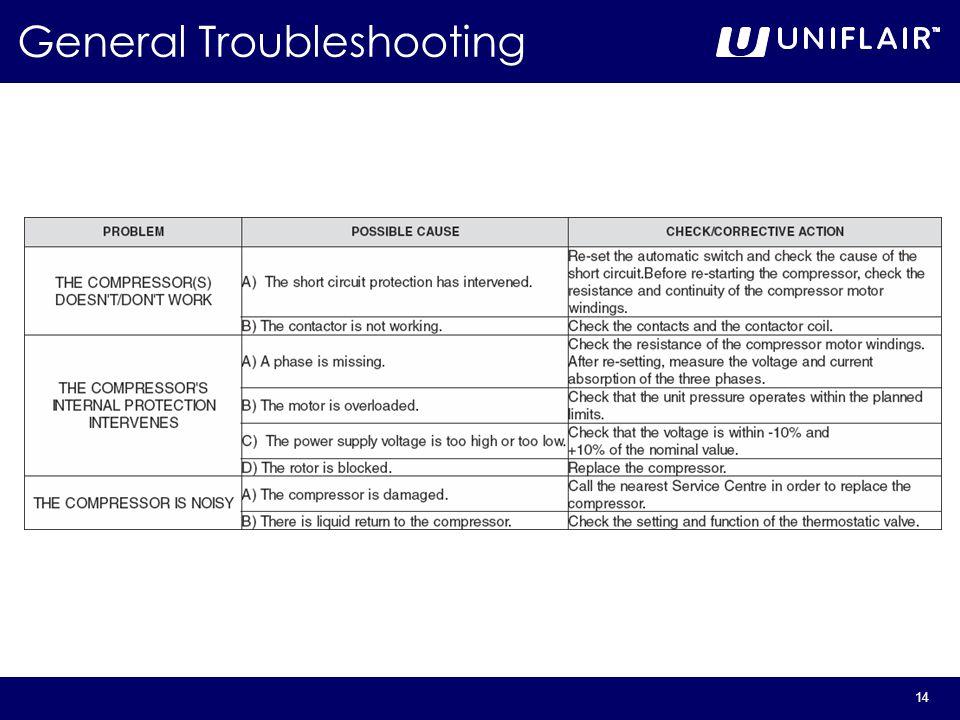 14 General Troubleshooting