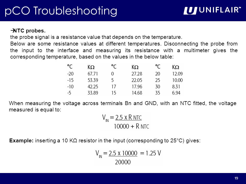 19 pCO Troubleshooting  NTC probes. the probe signal is a resistance value that depends on the temperature. Below are some resistance values at diffe