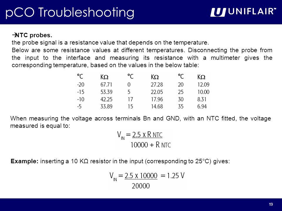 19 pCO Troubleshooting  NTC probes.