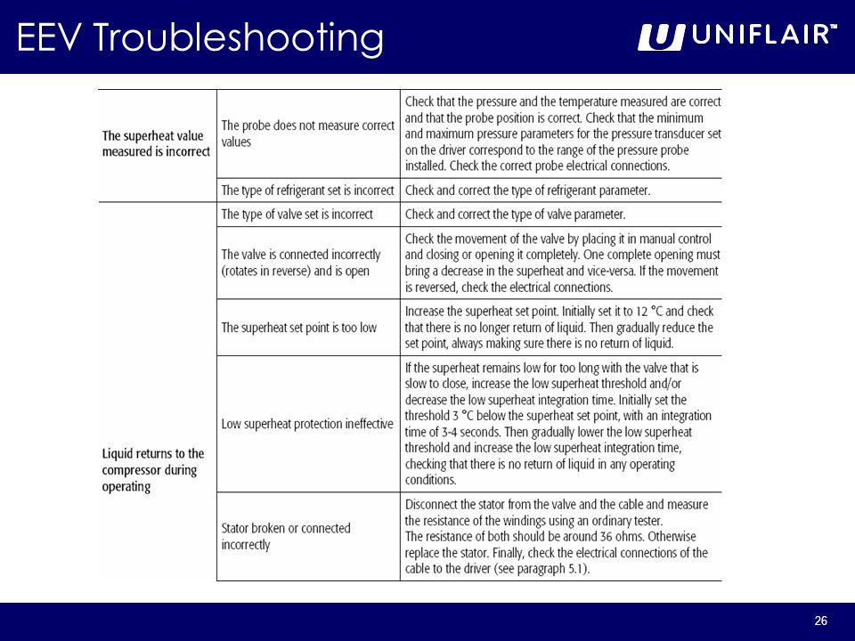 26 EEV Troubleshooting