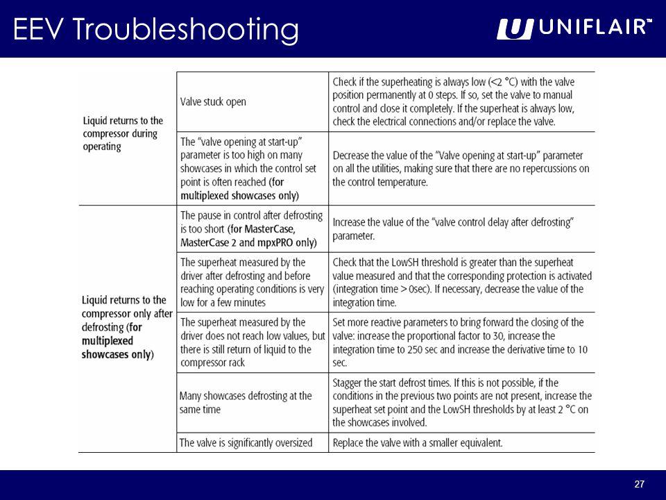 27 EEV Troubleshooting
