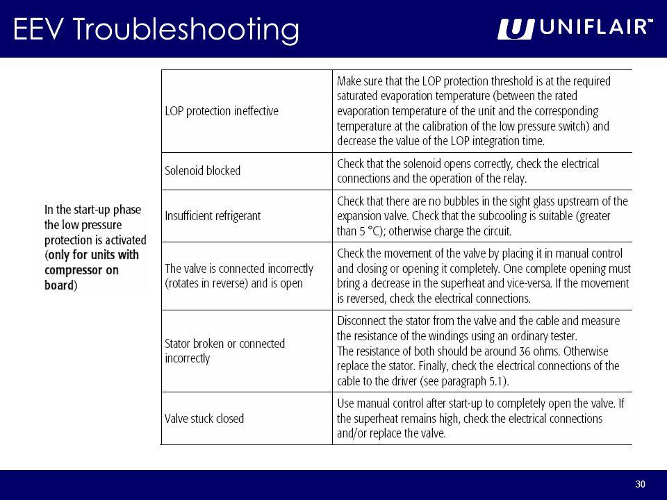 30 EEV Troubleshooting