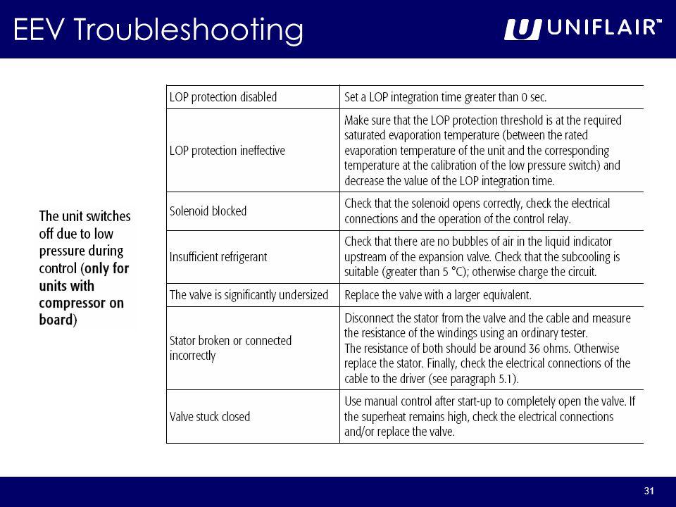 31 EEV Troubleshooting